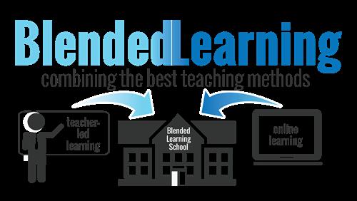 Instructional Technology Blended Learning