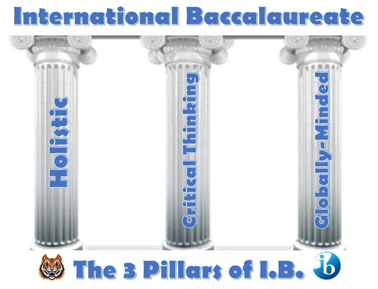 3 Pillars of IB