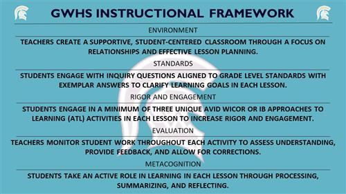 Instructional Framework Summary