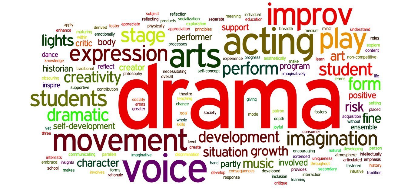 the language of drama Drama definition is  definition of drama for english language learners: a piece of writing that tells a story and is performed on a stage:.