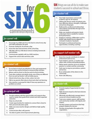 Six for 6 commitments