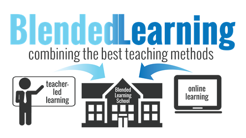 Image result for Blended Learning